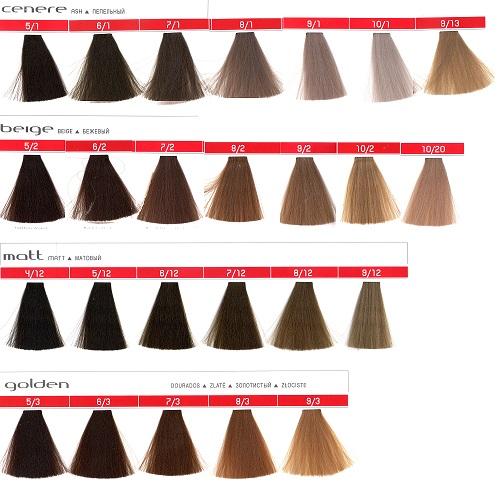 Виталитис-краска для волос